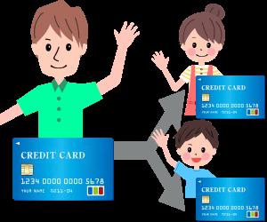 子カードの特徴
