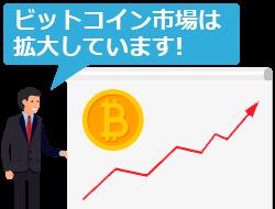 ビットコイン市場は拡大しています