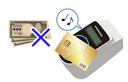 高級時計やブランド品をクレジットカードで買う現金化とは