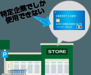 ハウスカードは特定企業やチェーン店で活用できる愛着あるカードなんです