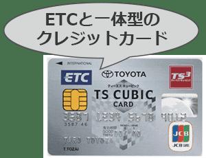 一体型クレジットカード