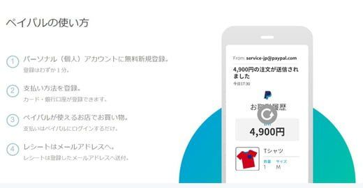 PayPalはアメリカ発祥の決済代行サービス