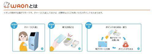WAONはイオングループの電子マネーでカードは簡単に発行できる