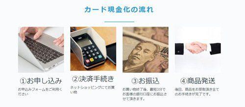令和クレジットの換金率や現金に還元するまでの安全性はどうなの?