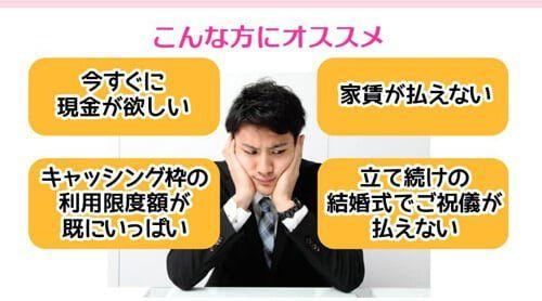 キャッシュラブは最短180秒で換金率が1万円もプラスになった!