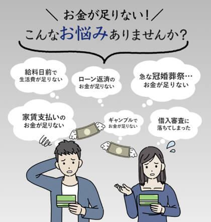 他にも知っておきたい!らくらくマネーでの現金化に関する補足情報